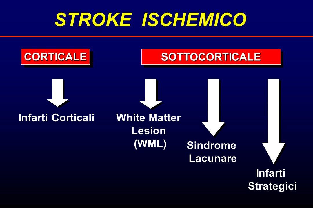 STROKE ISCHEMICO CORTICALECORTICALE Infarti CorticaliWhite Matter Lesion (WML) Sindrome Lacunare Infarti Strategici SOTTOCORTICALESOTTOCORTICALE