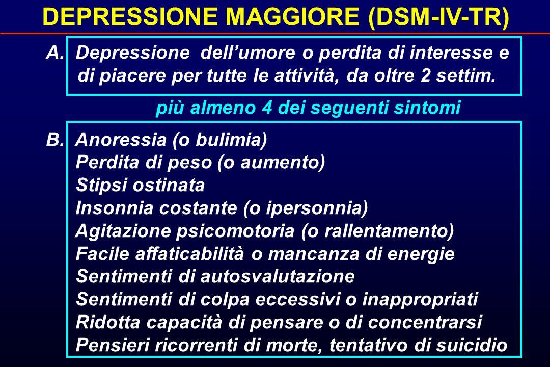 DEPRESSIONE MAGGIORE (DSM-IV-TR) A. Depressione dellumore o perdita di interesse e di piacere per tutte le attività, da oltre 2 settim. più almeno 4 d
