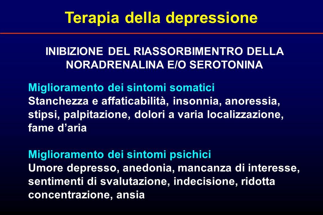 Terapia della depressione INIBIZIONE DEL RIASSORBIMENTRO DELLA NORADRENALINA E/O SEROTONINA Miglioramento dei sintomi somatici Stanchezza e affaticabi