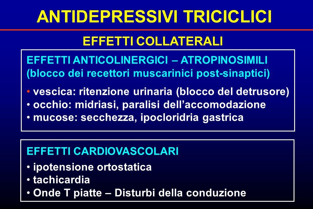 ANTIDEPRESSIVI TRICICLICI EFFETTI COLLATERALI EFFETTI ANTICOLINERGICI – ATROPINOSIMILI (blocco dei recettori muscarinici post-sinaptici) vescica: rite