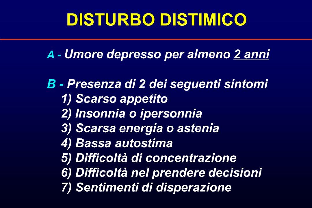 DISTURBO DISTIMICO A - Umore depresso per almeno 2 anni B - Presenza di 2 dei seguenti sintomi 1) Scarso appetito 2) Insonnia o ipersonnia 3) Scarsa e