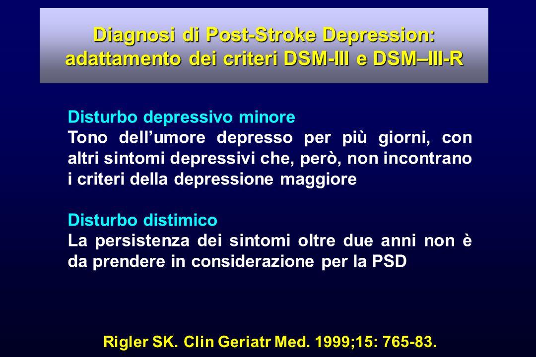 Disturbo depressivo minore Tono dellumore depresso per più giorni, con altri sintomi depressivi che, però, non incontrano i criteri della depressione