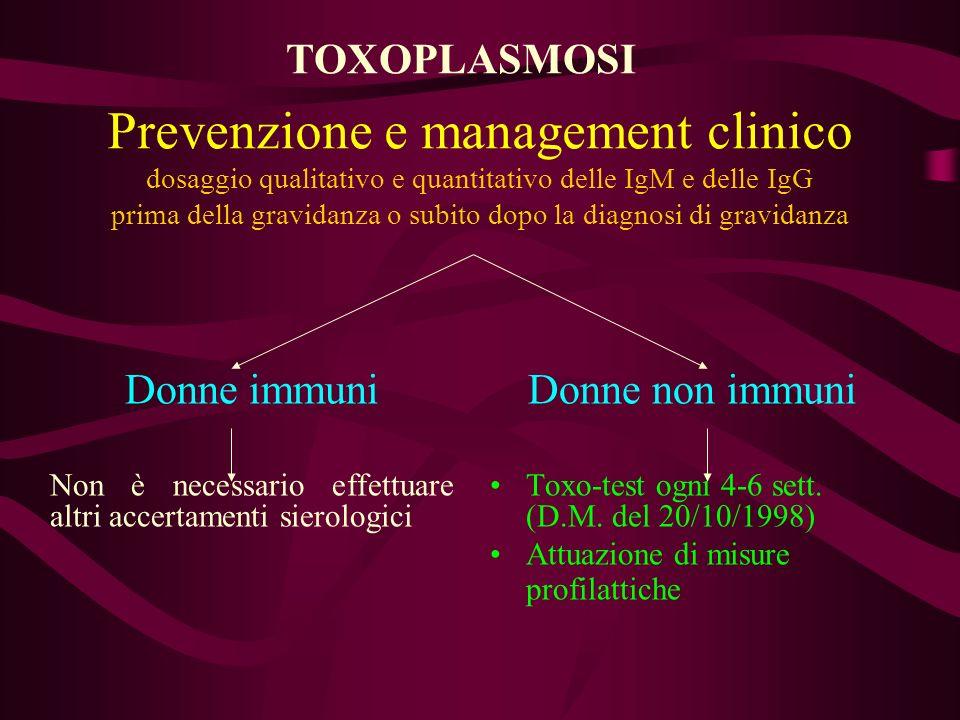 Prevenzione e management clinico dosaggio qualitativo e quantitativo delle IgM e delle IgG prima della gravidanza o subito dopo la diagnosi di gravida