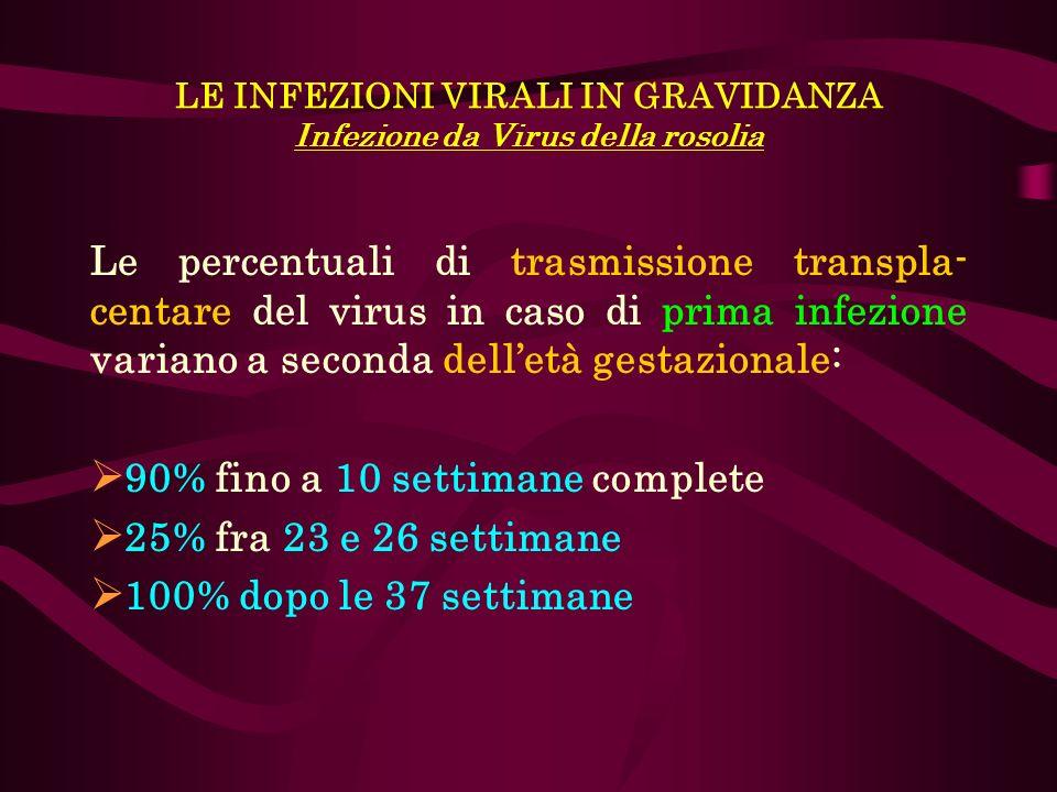 LE INFEZIONI VIRALI IN GRAVIDANZA Infezione da Virus della rosolia Le percentuali di trasmissione transpla- centare del virus in caso di prima infezio