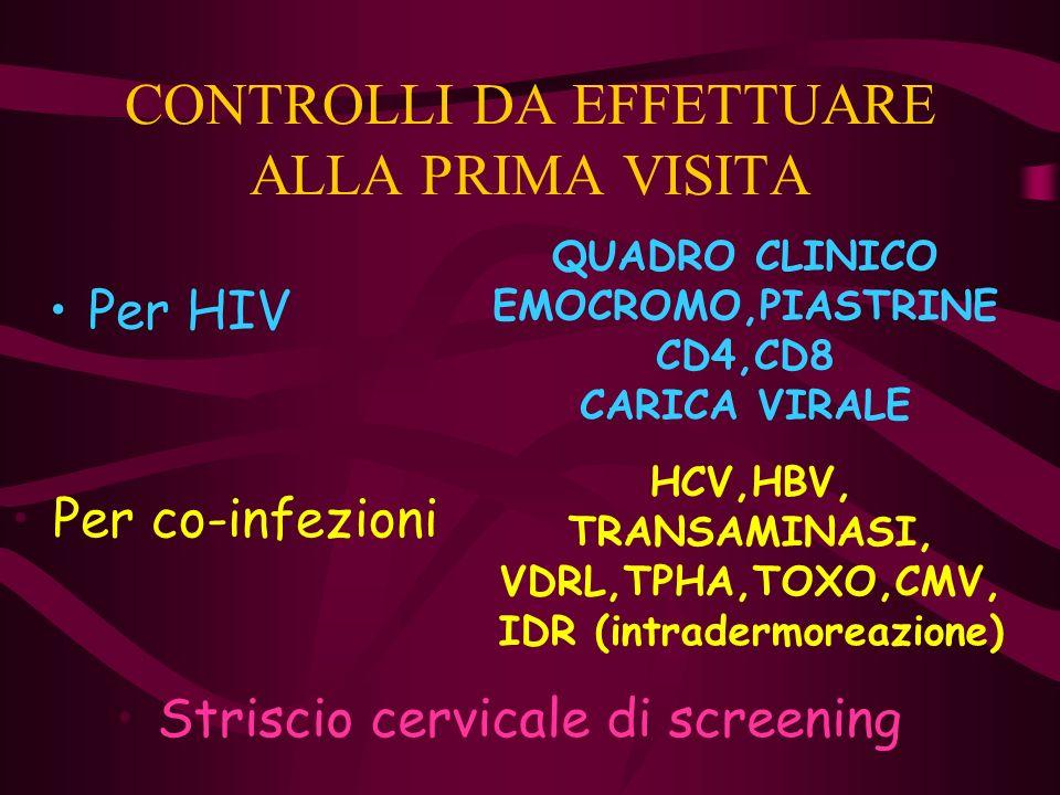 CONTROLLI DA EFFETTUARE ALLA PRIMA VISITA Per HIV QUADRO CLINICO EMOCROMO,PIASTRINE CD4,CD8 CARICA VIRALE Per co-infezioni HCV,HBV, TRANSAMINASI, VDRL