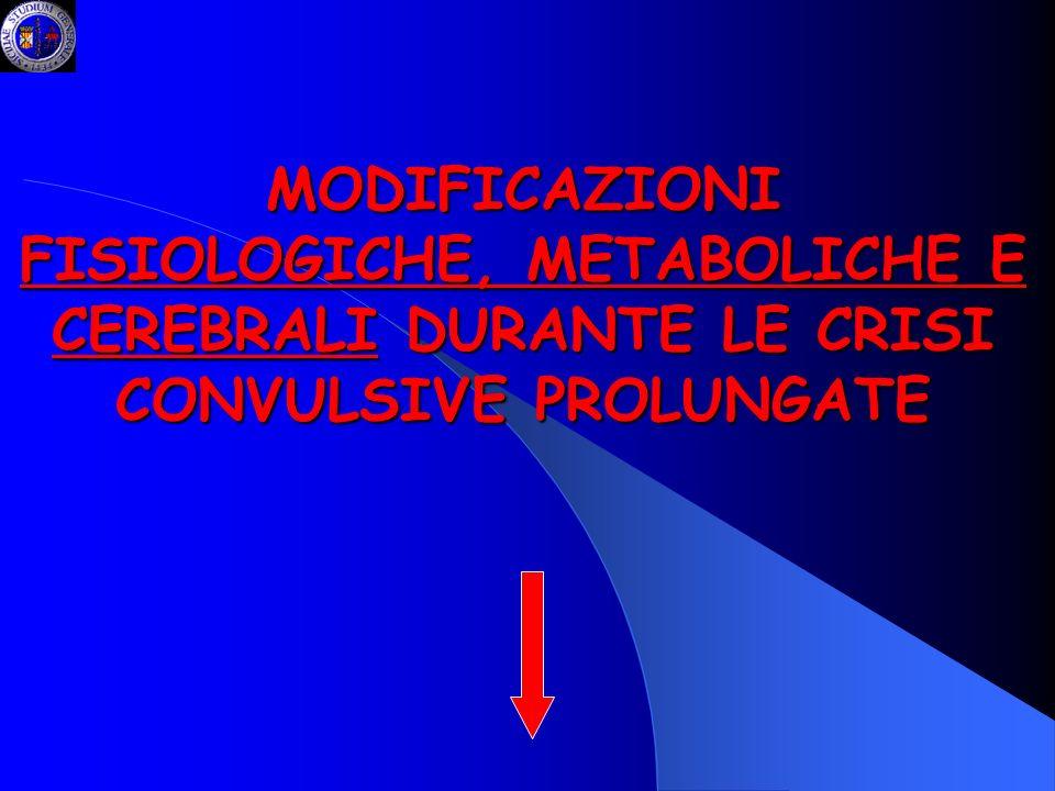 MODIFICAZIONI FISIOLOGICHE, METABOLICHE E CEREBRALI DURANTE LE CRISI CONVULSIVE PROLUNGATE