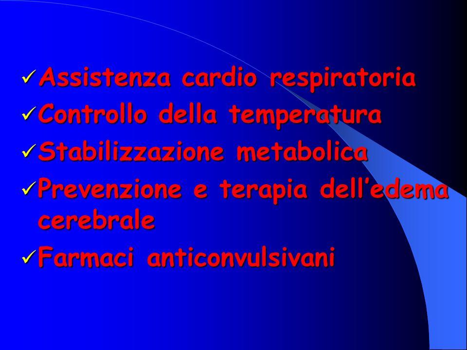 Assistenza cardio respiratoria Assistenza cardio respiratoria Controllo della temperatura Controllo della temperatura Stabilizzazione metabolica Stabi