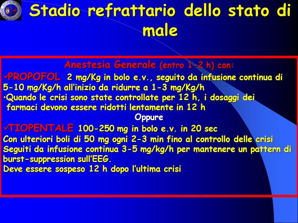 Stadio refrattario dello stato di male Anestesia Generale (entro 1-2 h) con: PROPOFOL 2 mg/Kg in bolo e.v., seguito da infusione continua di 5-10 mg/K