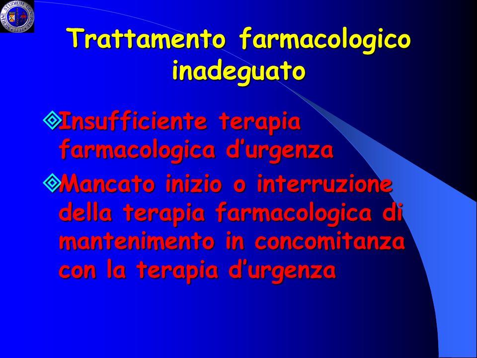 Trattamento farmacologico inadeguato Insufficiente terapia farmacologica durgenza Insufficiente terapia farmacologica durgenza Mancato inizio o interr