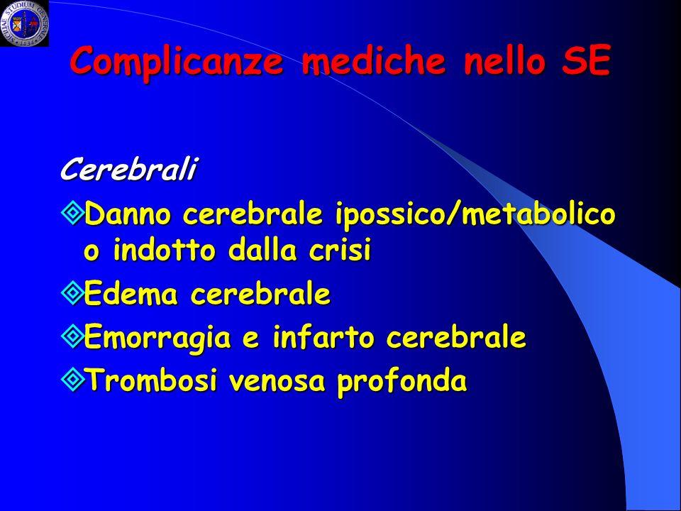 Complicanze mediche nello SE Cerebrali Danno cerebrale ipossico/metabolico o indotto dalla crisi Danno cerebrale ipossico/metabolico o indotto dalla c