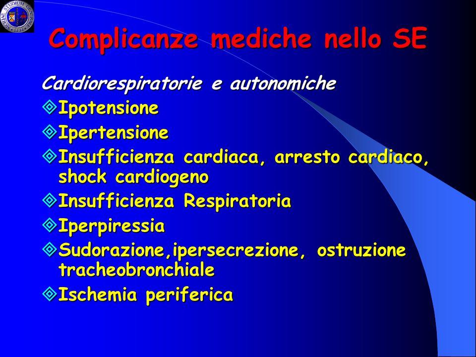 Complicanze mediche nello SE Cardiorespiratorie e autonomiche Ipotensione Ipotensione Ipertensione Ipertensione Insufficienza cardiaca, arresto cardia