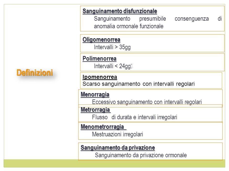 Sanguinamento disfunzionale Sanguinamento presumibile consenguenza di anomalia ormonale funzionale Oligomenorrea Intervalli > 35gg Polimenorrea Interv