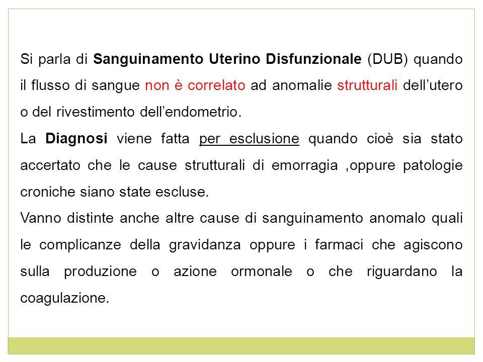 Si parla di Sanguinamento Uterino Disfunzionale (DUB) quando il flusso di sangue non è correlato ad anomalie strutturali dellutero o del rivestimento