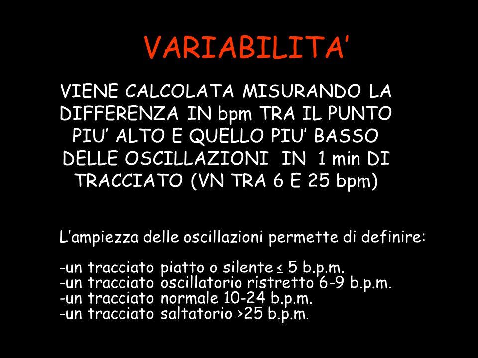 VARIABILITA VIENE CALCOLATA MISURANDO LA DIFFERENZA IN bpm TRA IL PUNTO PIU ALTO E QUELLO PIU BASSO DELLE OSCILLAZIONI IN 1 min DI TRACCIATO (VN TRA 6 E 25 bpm) Lampiezza delle oscillazioni permette di definire: -un tracciato piatto o silente 5 b.p.m.