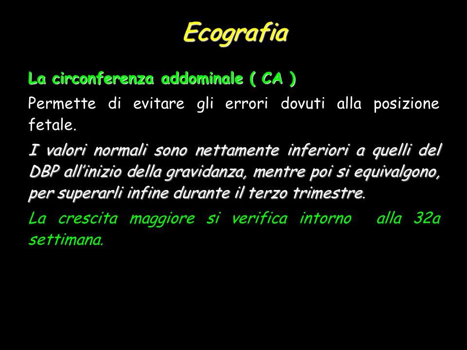 Ecografia La circonferenza addominale ( CA ) Permette di evitare gli errori dovuti alla posizione fetale. I valori normali sono nettamente inferiori a