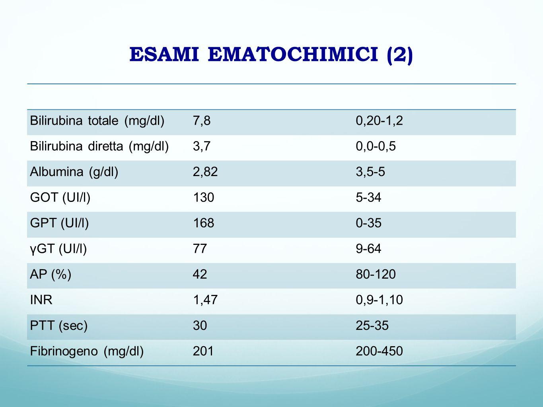 ESAMI EMATOCHIMICI (2) Bilirubina totale (mg/dl)7,80,20-1,2 Bilirubina diretta (mg/dl)3,70,0-0,5 Albumina (g/dl)2,823,5-5 GOT (UI/l)1305-34 GPT (UI/l)