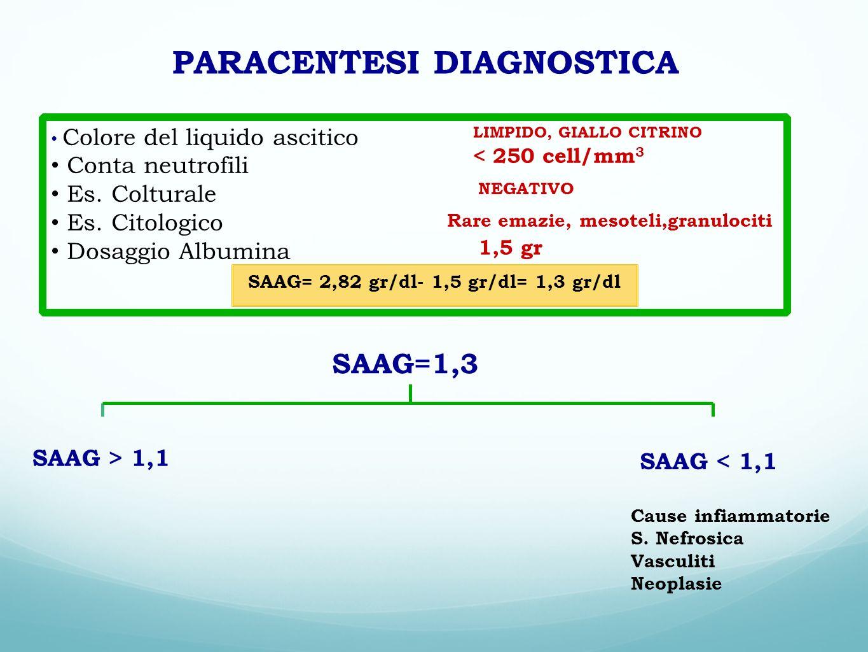 SAAG > 1,1 Cause infiammatorie S. Nefrosica Vasculiti Neoplasie Colore del liquido ascitico Conta neutrofili Es. Colturale Es. Citologico Dosaggio Alb