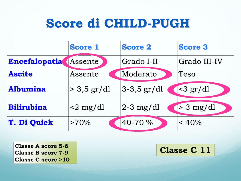 Score di CHILD-PUGH Score 1 Score 2 Score 3 EncefalopatiaAssente Grado I-II Grado III-IV AsciteAssenteModeratoTeso Albumina > 3,5 gr/dl 3-3,5 gr/dl <3