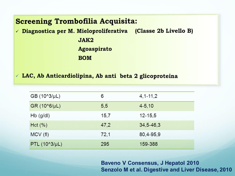 Baveno V Consensus, J Hepatol 2010 Senzolo M et al. Digestive and Liver Disease, 2010 GB (10^3/μL)64,1-11,2 GR (10^6/μL)5,54-5,10 Hb (g/dl)15,712-15,5