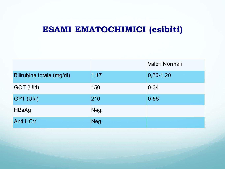 ESAMI EMATOCHIMICI (esibiti) Valori Normali Bilirubina totale (mg/dl)1,470,20-1,20 GOT (UI/l)1500-34 GPT (UI/l)2100-55 HBsAgNeg. Anti HCVNeg.