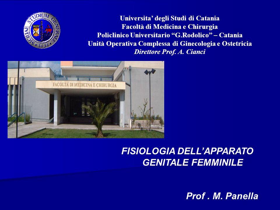 INTRODUZIONE La funzione riproduttiva femminile è regolata da un complesso sistema di integrazioni di tipo NEUROENDOCRINO che coinvolgono: ipotalamo ipofisi ovaie Strutture che compongono lasse riproduttivo