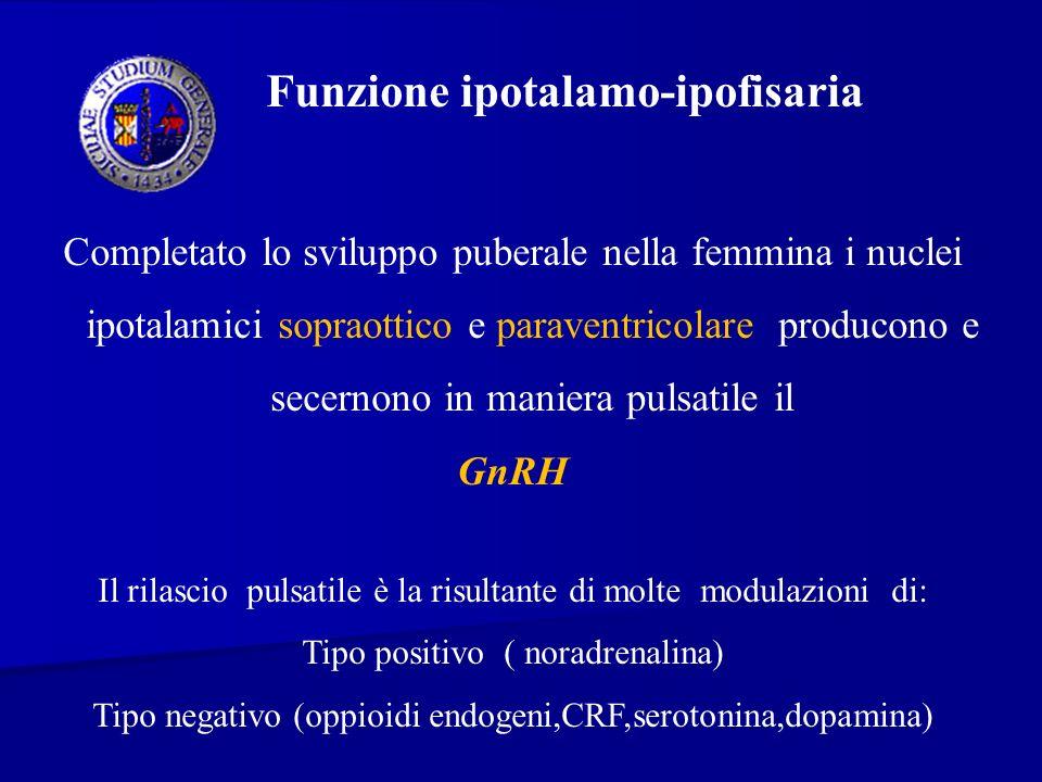 Funzione ipotalamo-ipofisaria Il GnRH attraverso il circolo portale ipofisario raggiunge ladenoipofisi e ne stimola la funzione in modo alternante.