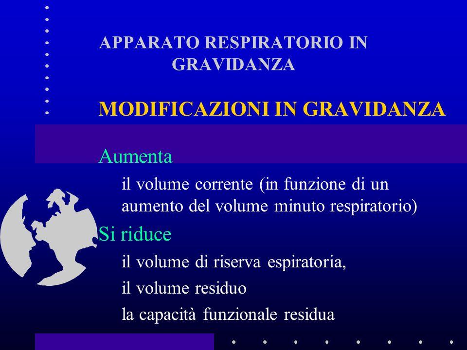APPARATO RESPIRATORIO IN GRAVIDANZA MODIFICAZIONI IN GRAVIDANZA Aumenta il volume corrente (in funzione di un aumento del volume minuto respiratorio) Si riduce il volume di riserva espiratoria, il volume residuo la capacità funzionale residua