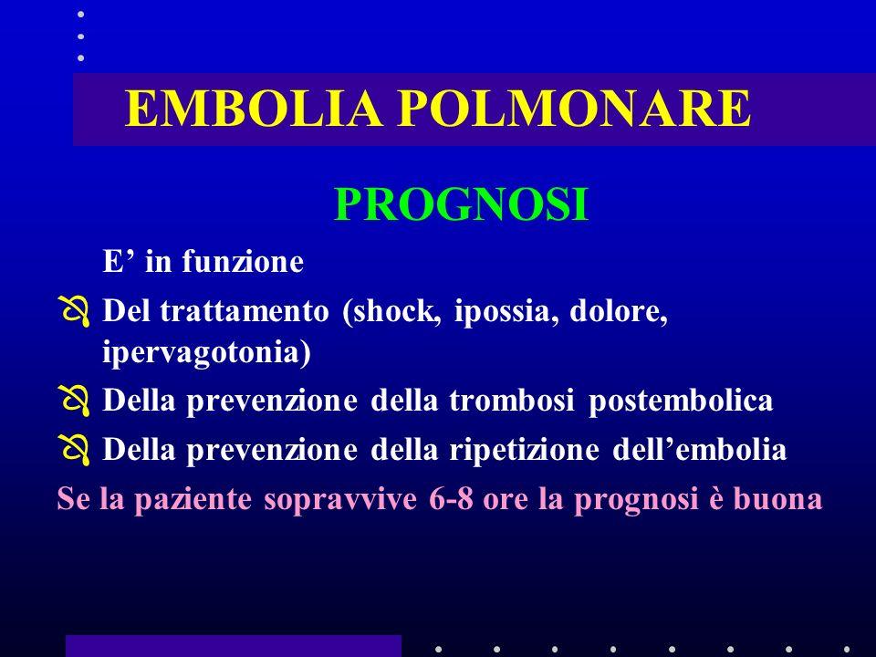 EMBOLIA POLMONARE PROGNOSI E in funzione ÔDel trattamento (shock, ipossia, dolore, ipervagotonia) ÔDella prevenzione della trombosi postembolica ÔDella prevenzione della ripetizione dellembolia Se la paziente sopravvive 6-8 ore la prognosi è buona