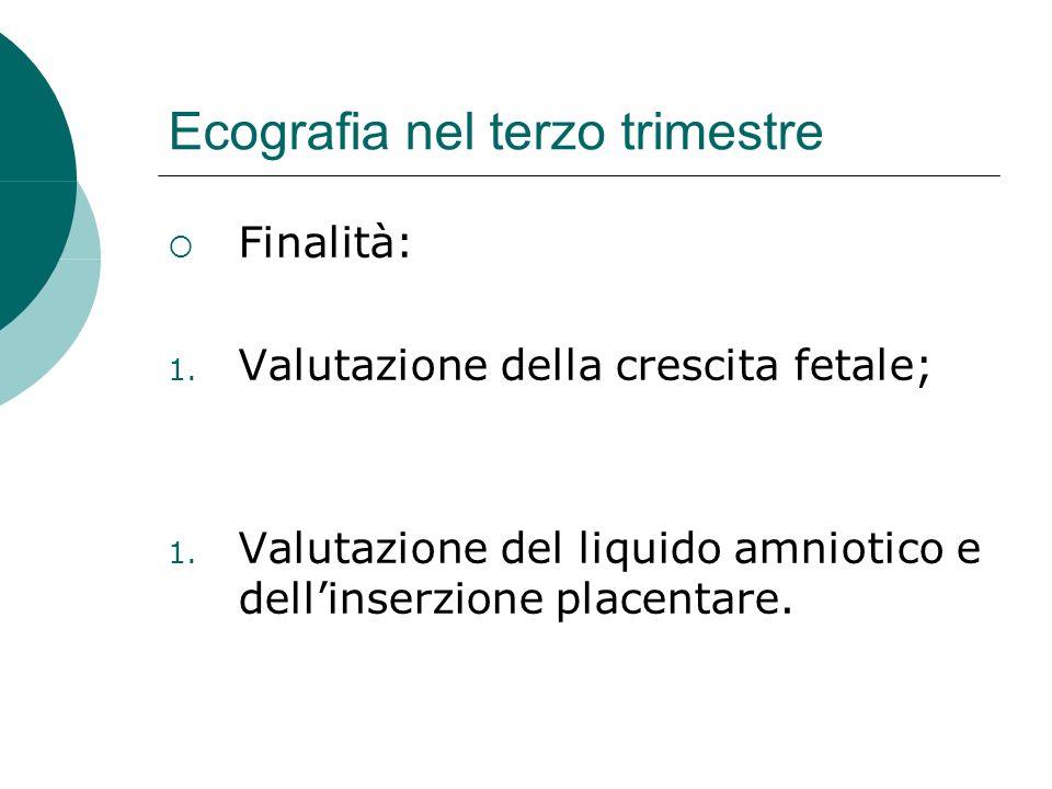 Ecografia nel terzo trimestre Finalità: 1. Valutazione della crescita fetale; 1. Valutazione del liquido amniotico e dellinserzione placentare.