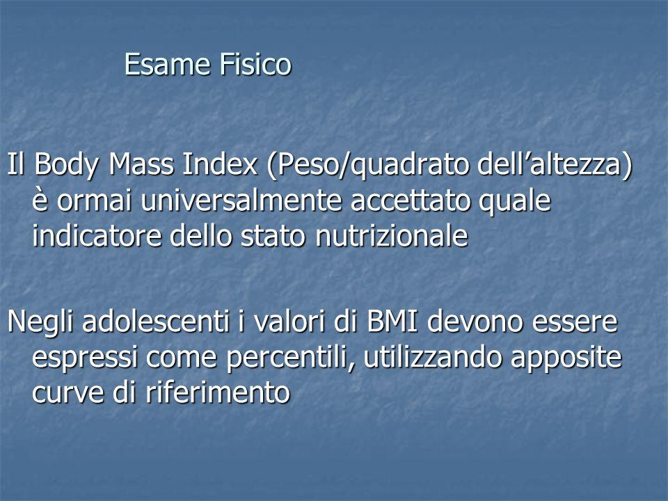 Esame Fisico Il Body Mass Index (Peso/quadrato dellaltezza) è ormai universalmente accettato quale indicatore dello stato nutrizionale Negli adolescen