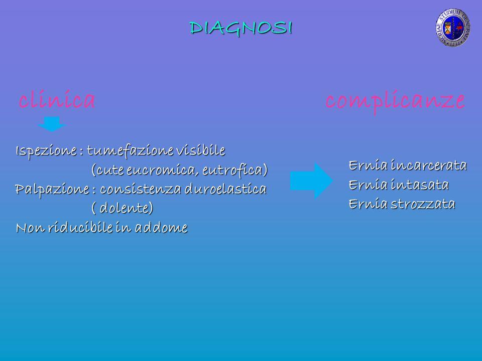 DIAGNOSI Ernia incarcerata Ernia intasata Ernia strozzata clinica Ispezione : tumefazione visibile (cute eucromica, eutrofica) (cute eucromica, eutrof