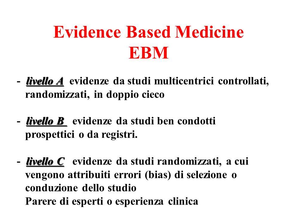 Evidence Based Medicine EBM livello A - livello A evidenze da studi multicentrici controllati, randomizzati, in doppio cieco livello B - livello B evi
