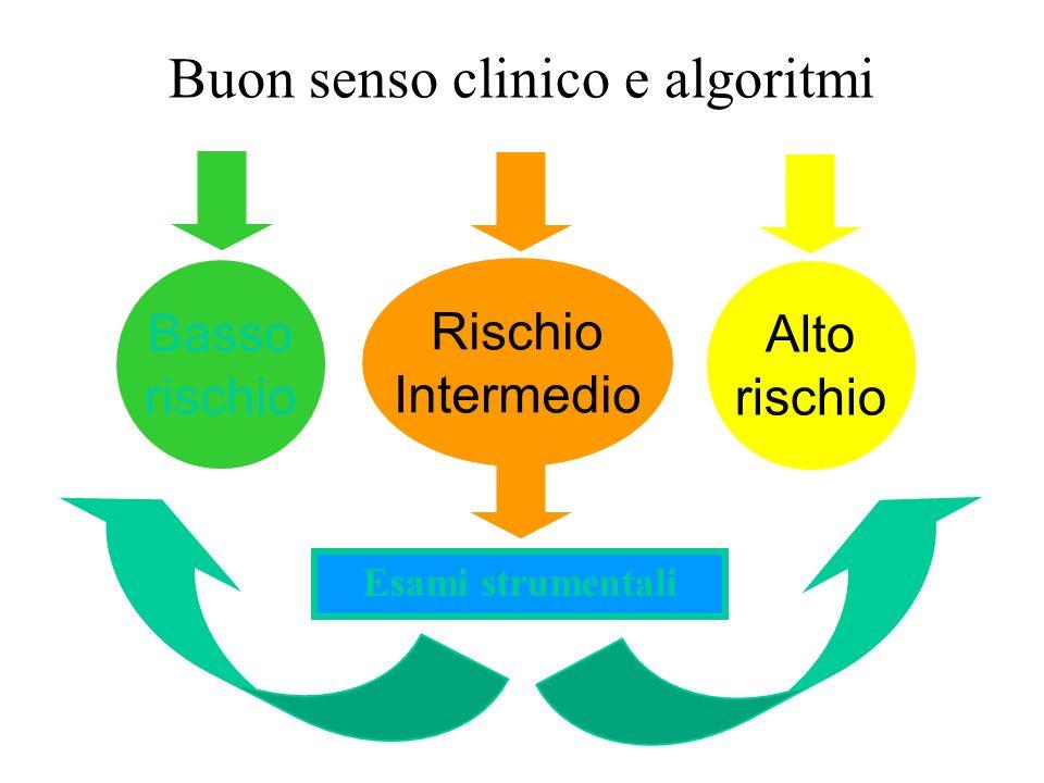 Basso rischio Alto rischio Esami strumentali Buon senso clinico e algoritmi Rischio Intermedio