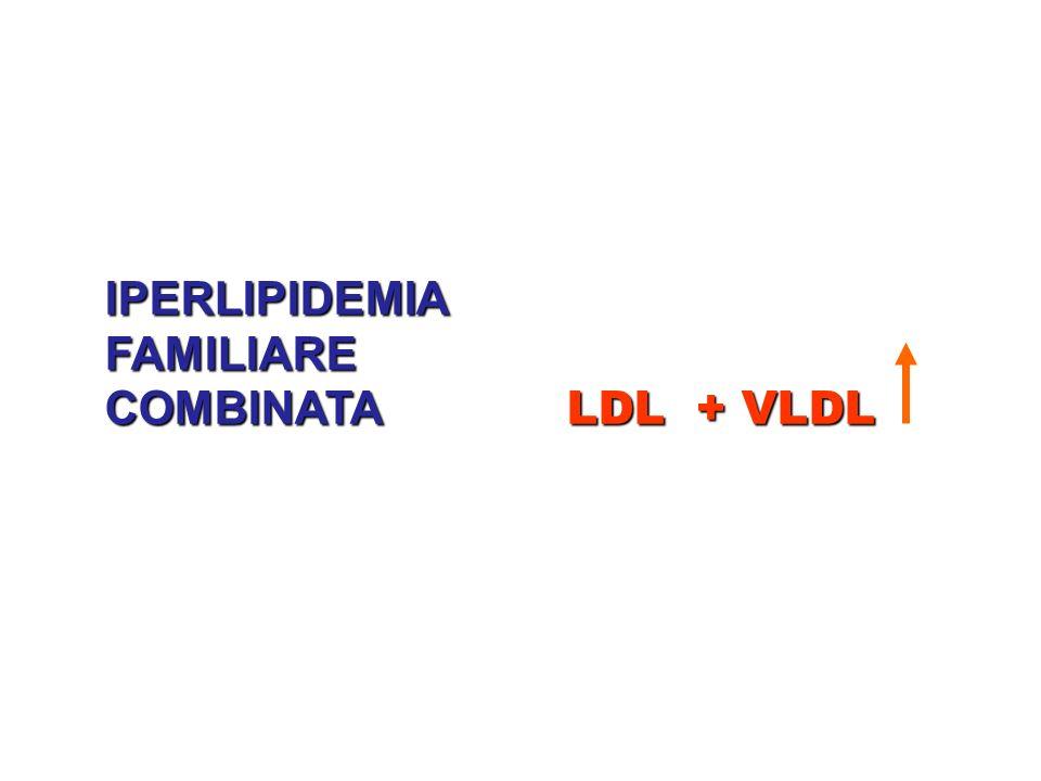 IPERLIPIDEMIAFAMILIARE COMBINATA LDL + VLDL