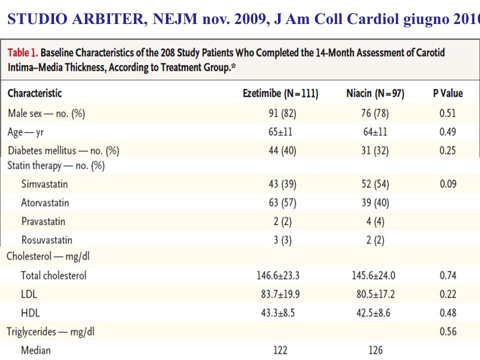STUDIO ARBITER, NEJM nov. 2009, J Am Coll Cardiol giugno 2010