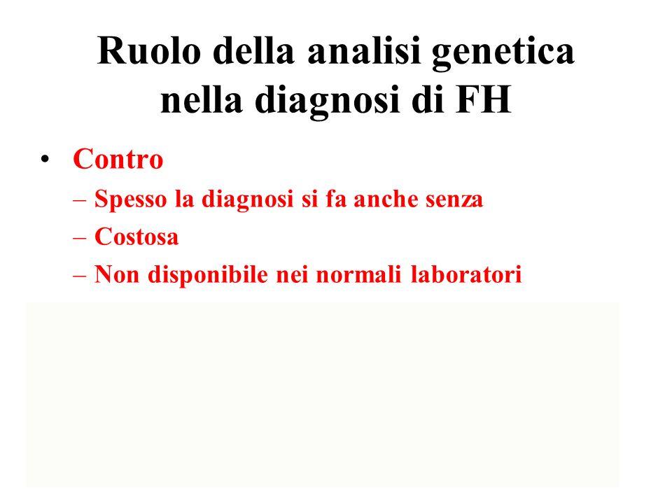 Ruolo della analisi genetica nella diagnosi di FH Contro –Spesso la diagnosi si fa anche senza –Costosa –Non disponibile nei normali laboratori Pro –P