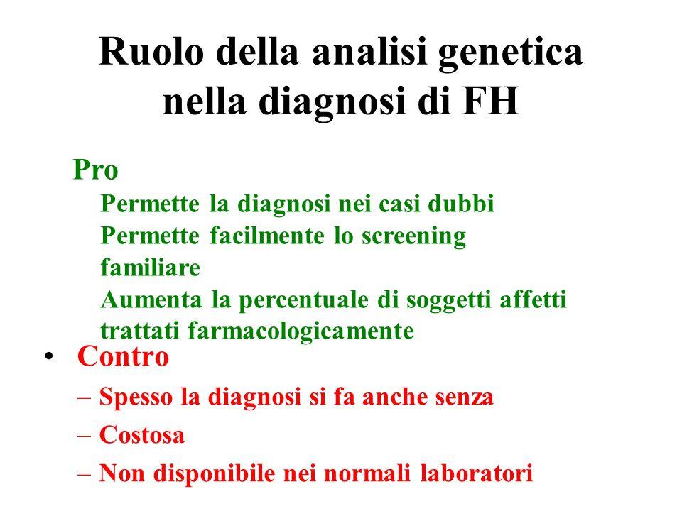 Ruolo della analisi genetica nella diagnosi di FH Contro –Spesso la diagnosi si fa anche senza –Costosa –Non disponibile nei normali laboratori Pro Pe