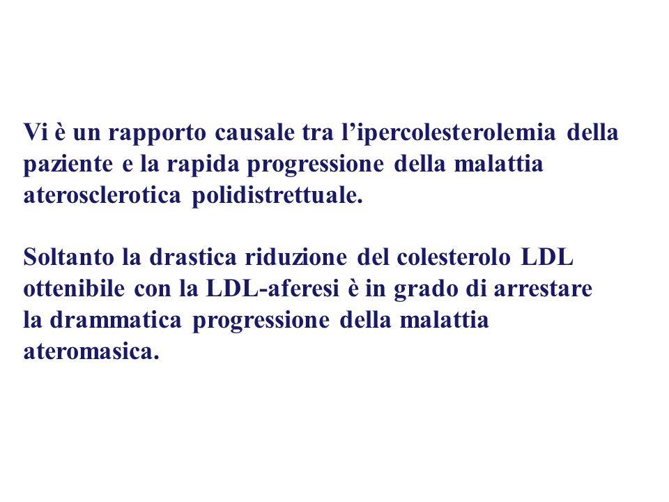 Vi è un rapporto causale tra lipercolesterolemia della paziente e la rapida progressione della malattia aterosclerotica polidistrettuale. Soltanto la