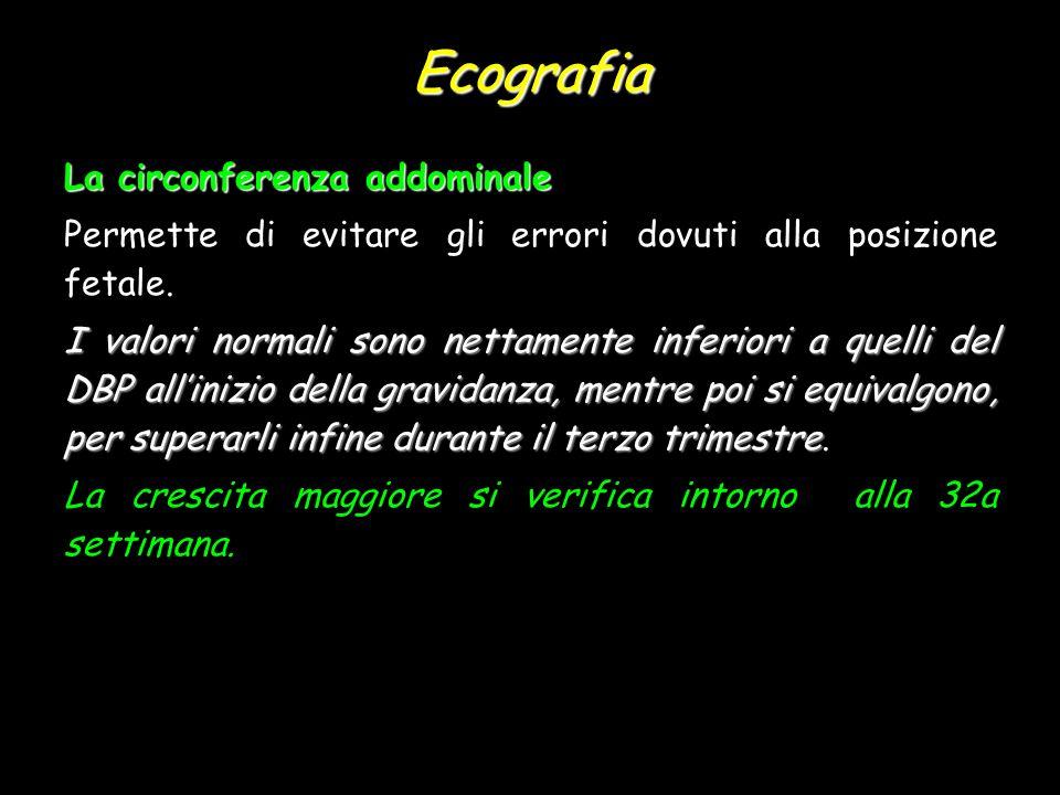 Ecografia La circonferenza addominale Permette di evitare gli errori dovuti alla posizione fetale. I valori normali sono nettamente inferiori a quelli