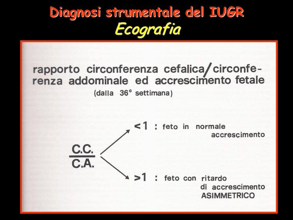 Diagnosi strumentale del IUGR Ecografia