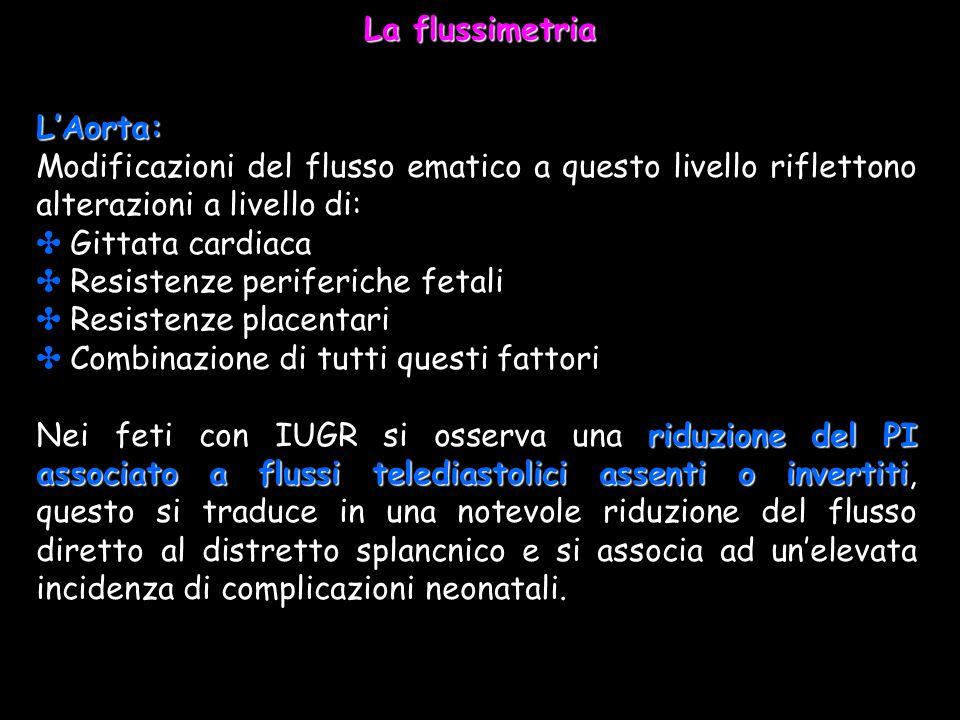 La flussimetria LAorta: Modificazioni del flusso ematico a questo livello riflettono alterazioni a livello di: Gittata cardiaca Resistenze periferiche