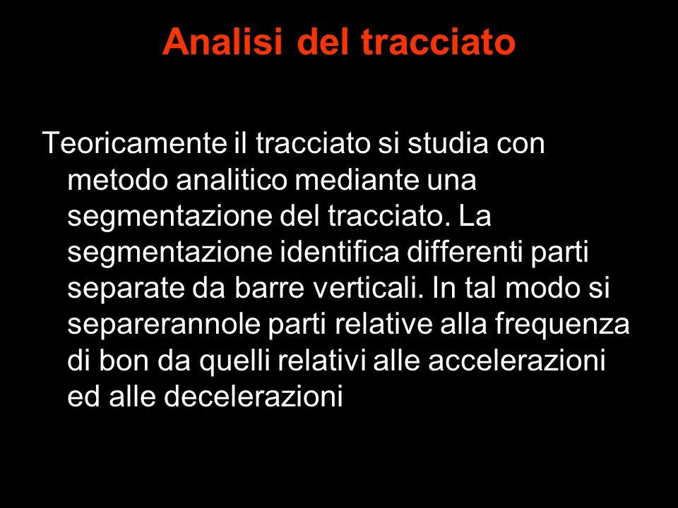 Analisi del tracciato Teoricamente il tracciato si studia con metodo analitico mediante una segmentazione del tracciato. La segmentazione identifica d