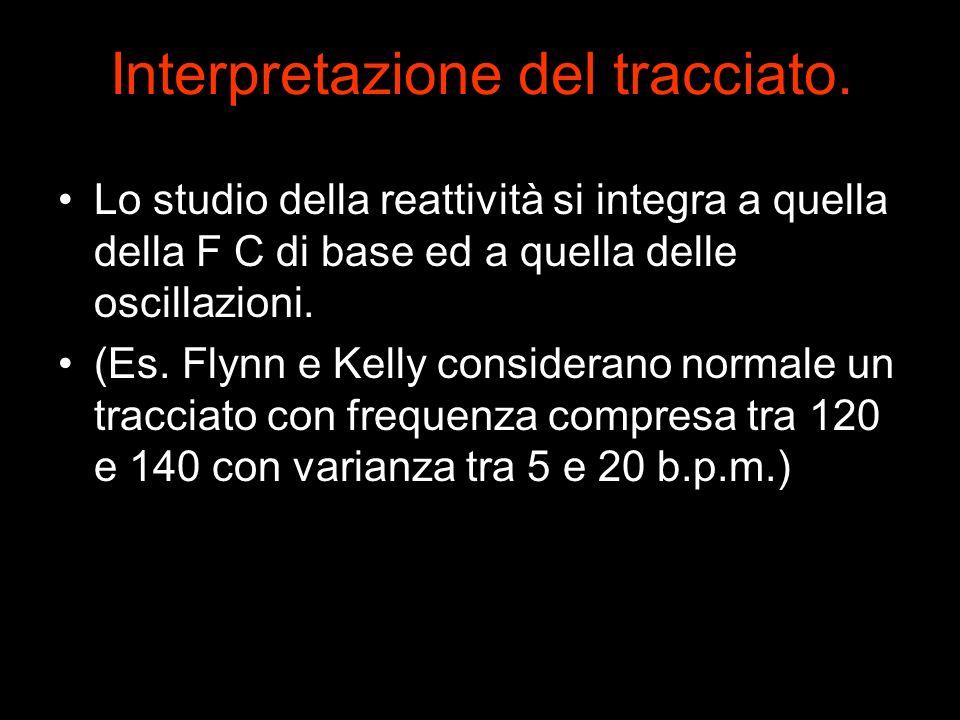 Lo studio della reattività si integra a quella della F C di base ed a quella delle oscillazioni. (Es. Flynn e Kelly considerano normale un tracciato c