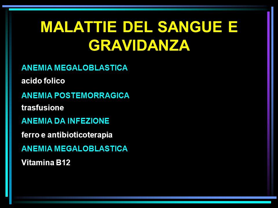 MALATTIE DEL SANGUE E GRAVIDANZA ANEMIA MEGALOBLASTICA acido folico ANEMIA POSTEMORRAGICA trasfusione ANEMIA DA INFEZIONE ferro e antibioticoterapia A