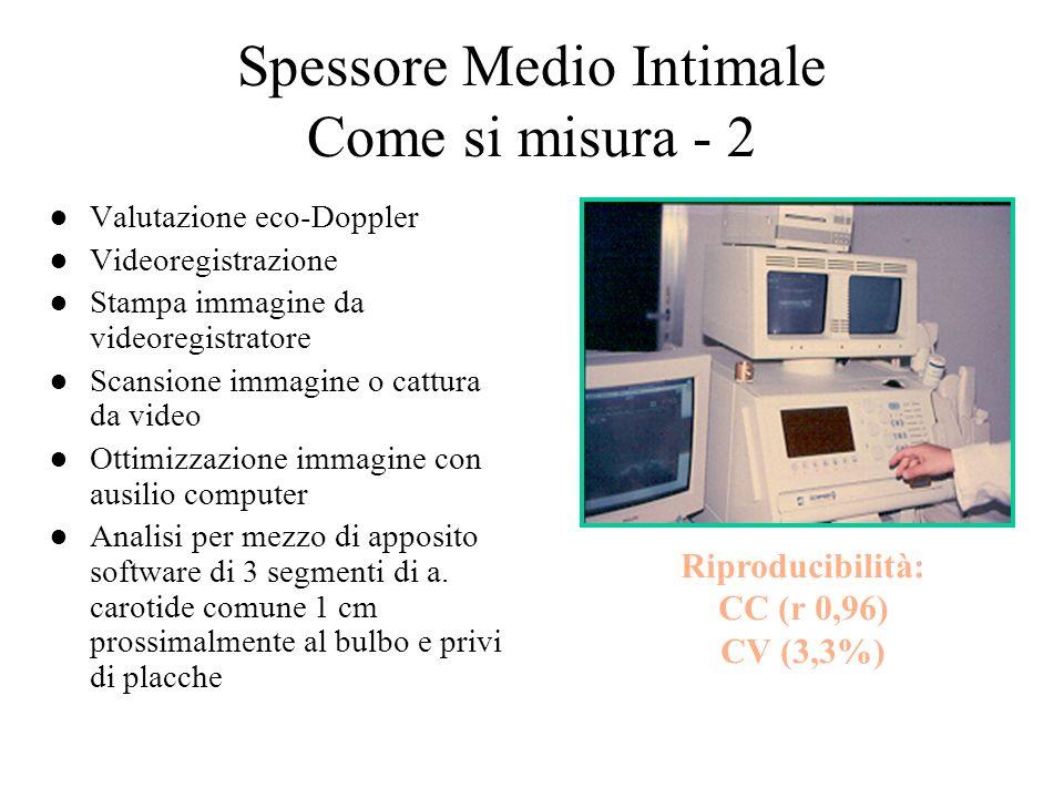 Spessore Medio Intimale Come si misura - 2 Valutazione eco-Doppler Videoregistrazione Stampa immagine da videoregistratore Scansione immagine o cattur
