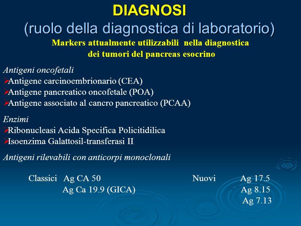 DIAGNOSI (ruolo della diagnostica di laboratorio) Markers attualmente utilizzabili nella diagnostica dei tumori del pancreas esocrino Antigeni oncofetali Antigene carcinoembrionario (CEA) Antigene pancreatico oncofetale (POA) Antigene associato al cancro pancreatico (PCAA) Enzimi Ribonucleasi Acida Specifica Policitidilica Isoenzima Galattosil-transferasi II Antigeni rilevabili con anticorpi monoclonali Classici Ag CA 50 Nuovi Ag 17.5 Ag Ca 19.9 (GICA) Ag 8.15 Ag 7.13