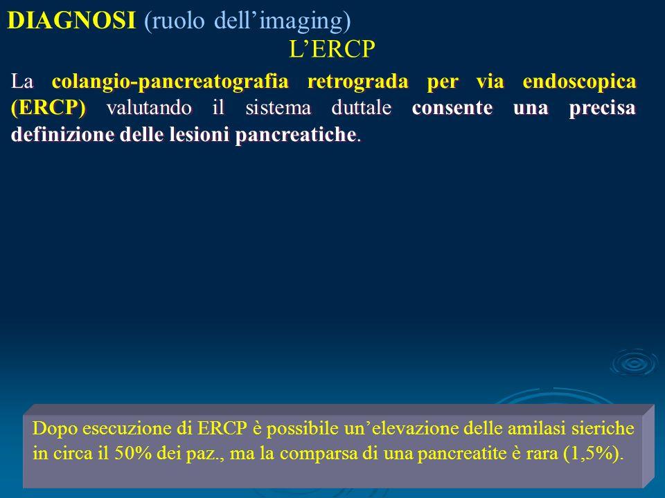 LERCP La colangio-pancreatografia retrograda per via endoscopica (ERCP) valutando il sistema duttale consente una precisa definizione delle lesioni pancreatiche.