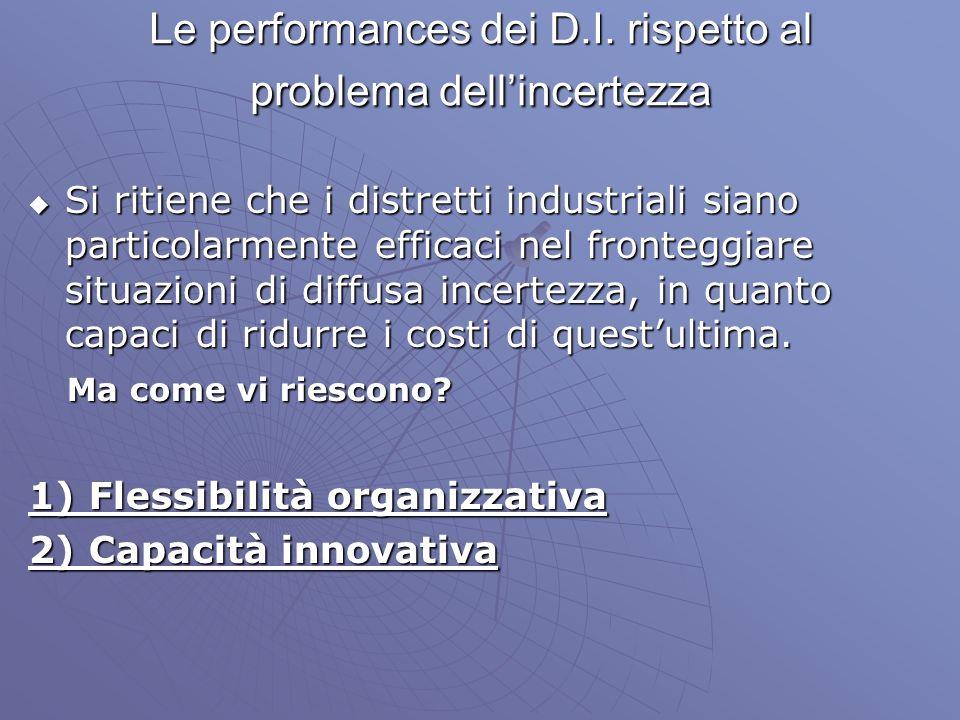 Le performances dei D.I. rispetto al problema dellincertezza Si ritiene che i distretti industriali siano particolarmente efficaci nel fronteggiare si