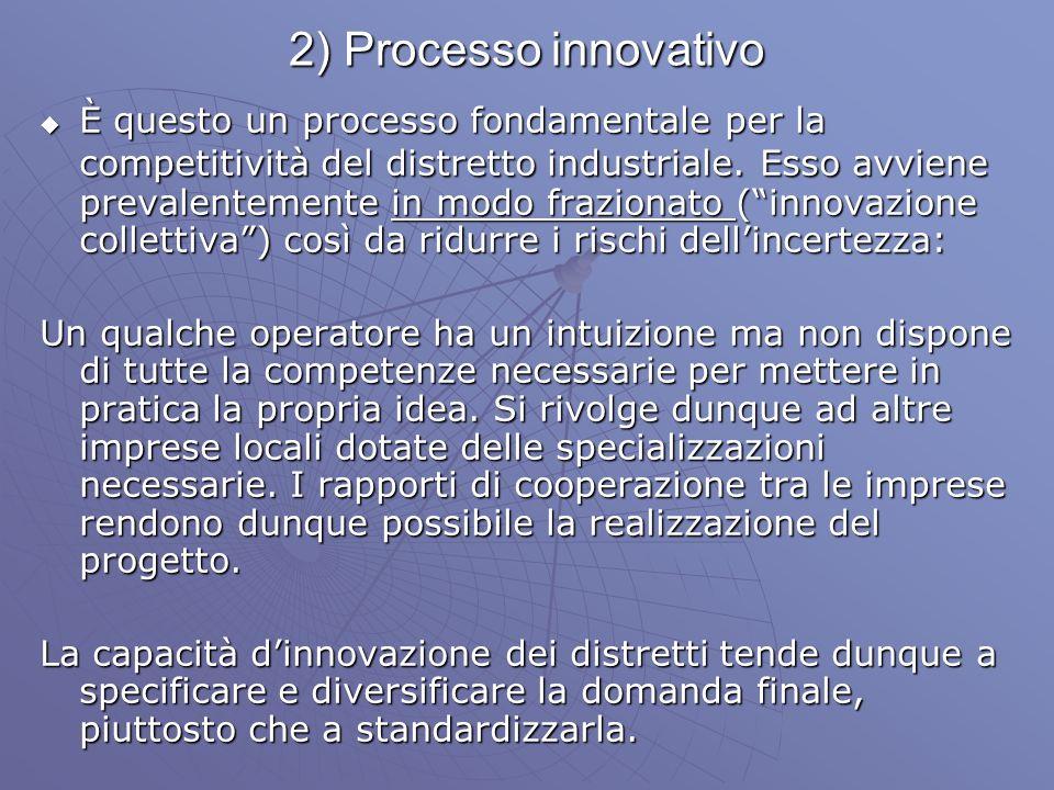 2) Processo innovativo È questo un processo fondamentale per la competitività del distretto industriale. Esso avviene prevalentemente in modo fraziona