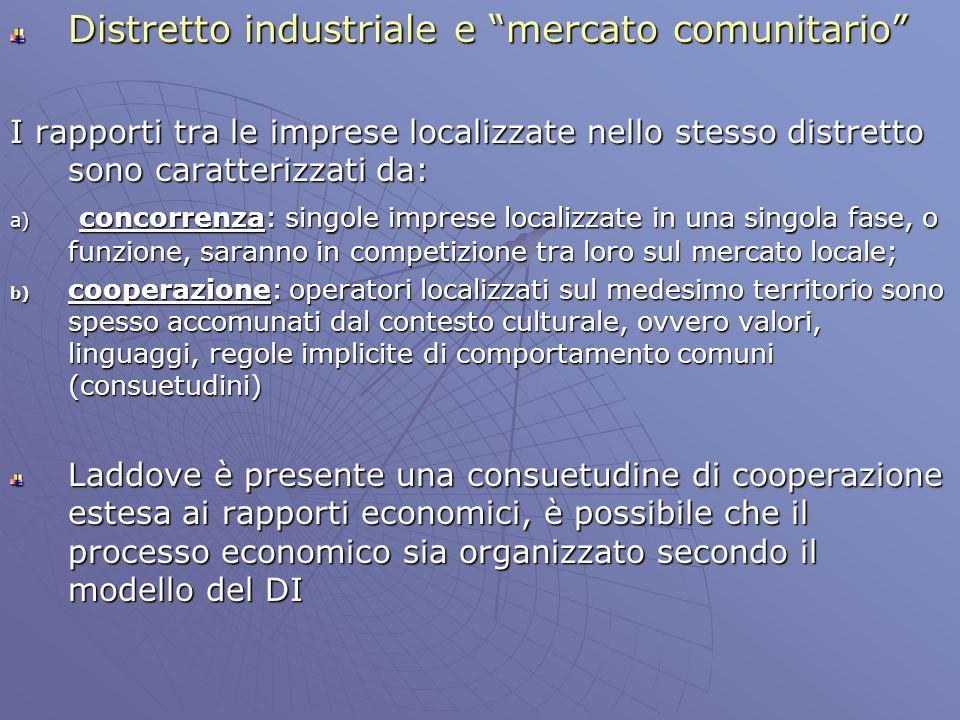 Distretto industriale e mercato comunitario I rapporti tra le imprese localizzate nello stesso distretto sono caratterizzati da: a) concorrenza: singo